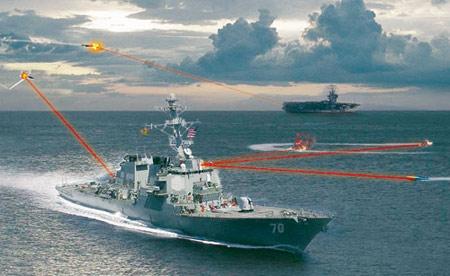 Mô phỏng phá hủy tên lửa khi đã ở cự ly gần của siêu vũ khí laser